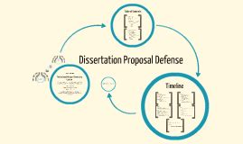 How to write an english dissertation proposal